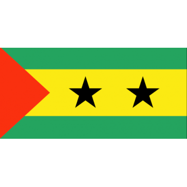 São Tomé and Príncipe international rankings