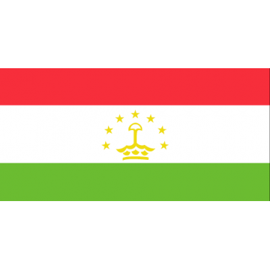 Tajikistan international rankings
